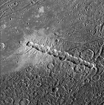 Impact Crater Chain on Ganymede